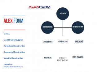 Alexandria Steel Forming ( Alex Form ) – Class A Steel Structural Manufacturer Supplier